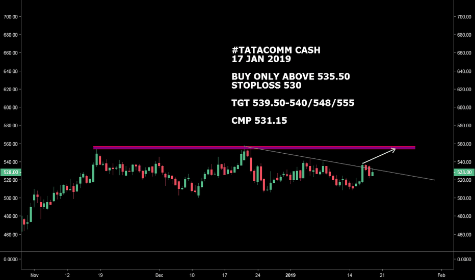 TATACOMM: #TATACOMM CASH : LOOKS GOOD ABOVE 535.50