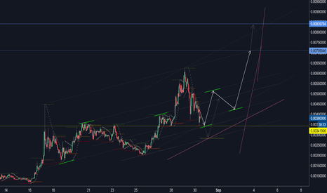 MCOBTC: Long wave structure of MCOBTC...