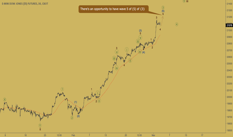 YM1!: DOW INDEX - new high coming soon
