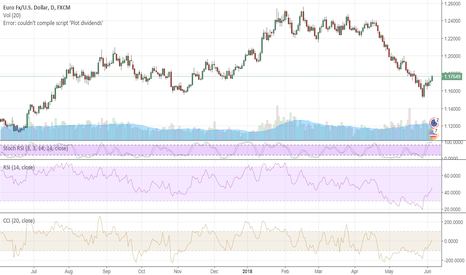 EURUSD: Euro welcomes ECB QE exit talks