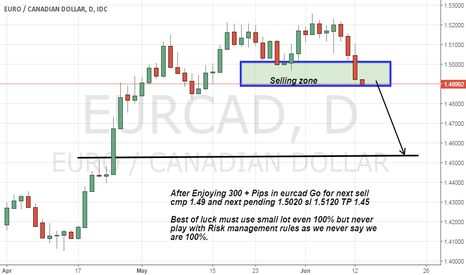 EURCAD: Eurcad again short advice after 300 pips