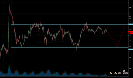 EURAUD: Shorts will be fed first I think