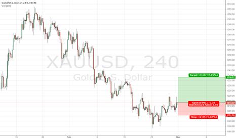 XAUUSD: Gold Buy! 02.03.15