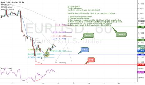 EURUSD: Possible EURUSD Hourly 2618 Style Long Opportunity
