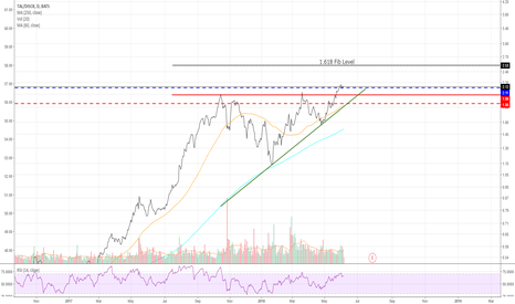 TAL/DISCK: TAL Education Group / Discovery Communications, Inc