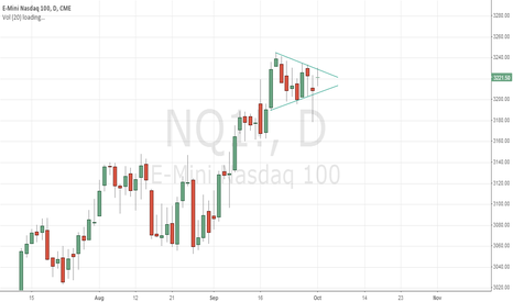 NQ1!: NQ wedge