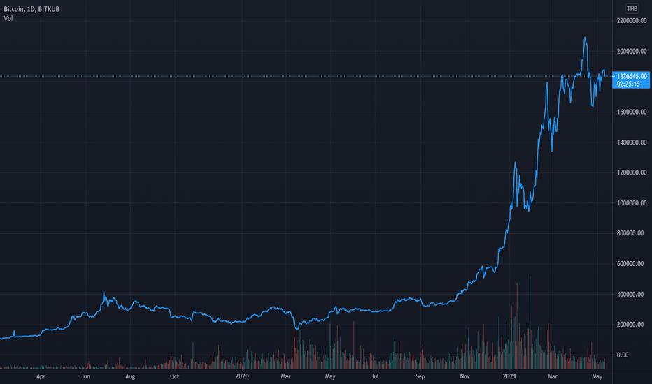 bitcoin mining sw bitcoin kazino indėlių premija