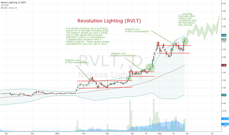 RVLT: RVLT - Revolution Lighting - Nexxus Lighting - TRENDING
