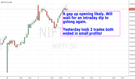 NIFTY: 18 Apr - Waiting for an intraday dip to go long again.