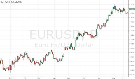 EURUSD: New realities, new action