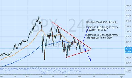 SPX: S&P 500 con escenarios diferentes en triangulo