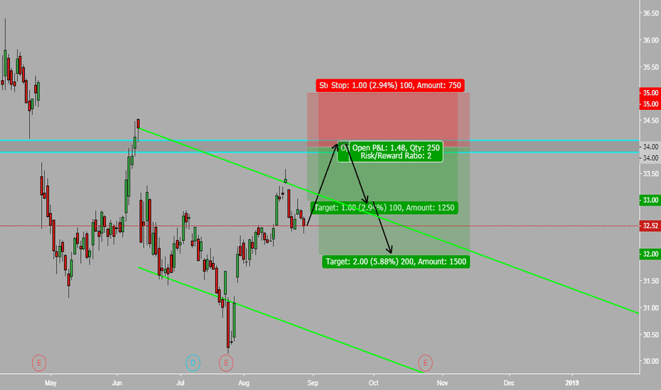 T: at&t Daily