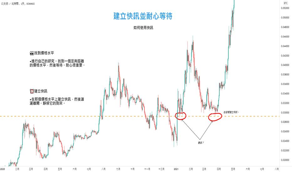 tradingview com eth btc