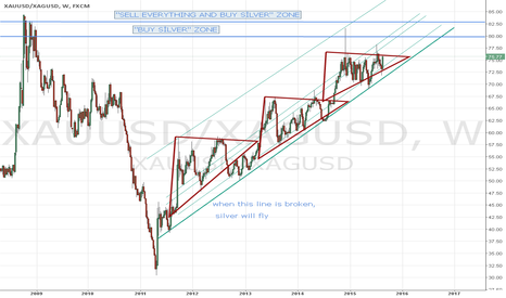 XAUUSD/XAGUSD: Xau/Xag   Silver's time is coming