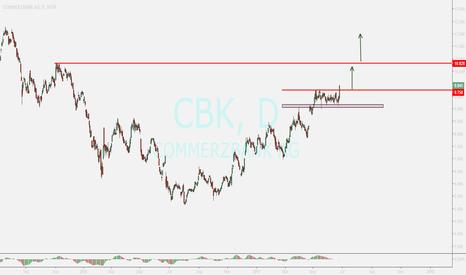 CBK: CBK....strong breakout ...buy