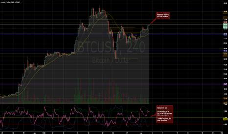 BTCUSD: Bullish Signals on BB, again.