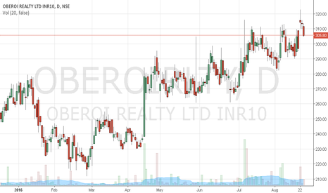 OBEROIRLTY: buy