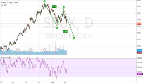 SBUX: SUBX CONTINUE DOWN TREND