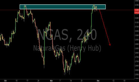 NGAS: NGAS:A Shorting Opportunity