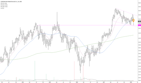 ALB: 2-year cup'n'handle retested - ready to move up