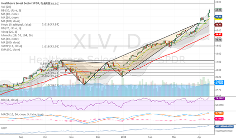 XLV: Also extended on lots of volume