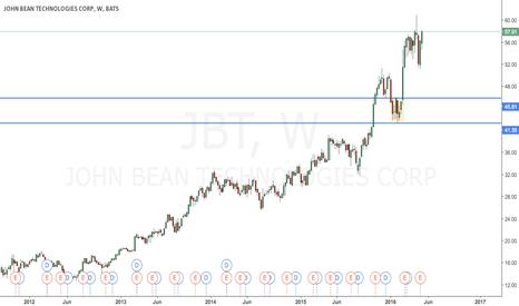 JBT: John Bean Technologies
