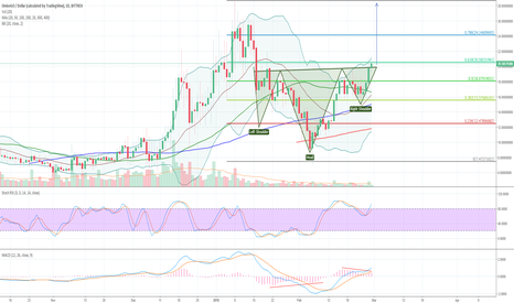 OMGUSD: Oh My God! is OMG is breaking out!?