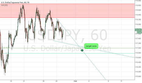 USDJPY: Bearish market on USD/JPY in a short term