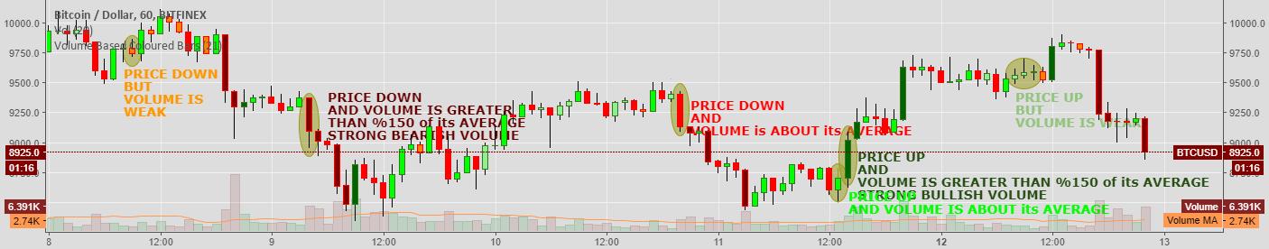 tr.tradingview.com