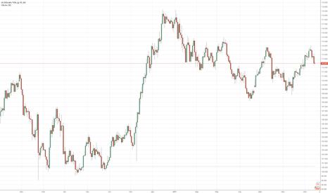 USDJPY: Падение доллара может продолжиться