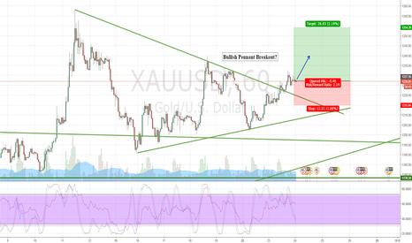 XAUUSD: Gold bullish Pennant Outbreak?