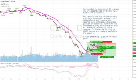 CB1!: Crude Oil Trades