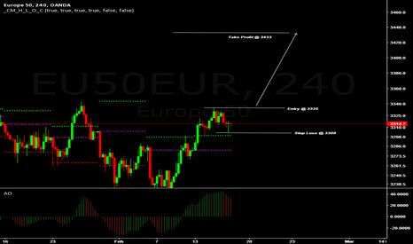 EU50EUR: EURO 50 to break tops
