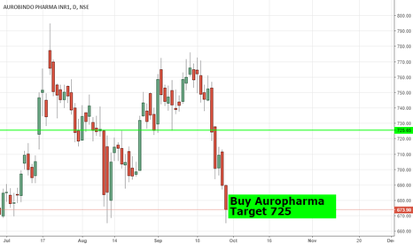 AUROPHARMA: Buy Auropharma Target 760