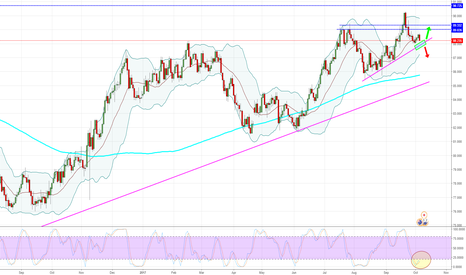 AUDJPY: AUDJPY - Daily - Coming to a cool level. Watch it.
