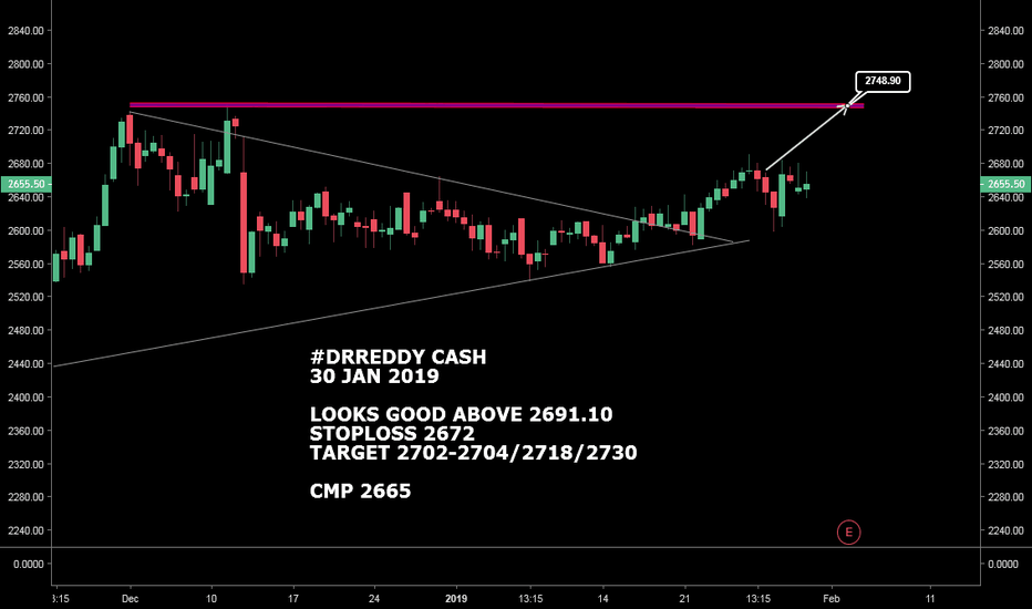 DRREDDY: #DRREDDY CASH : LOOKS BULLISH ABOVE 2691.1