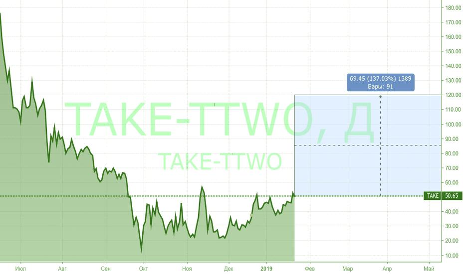 TAKE-TTWO: Онлайн игры от Take-Two Interactive Software