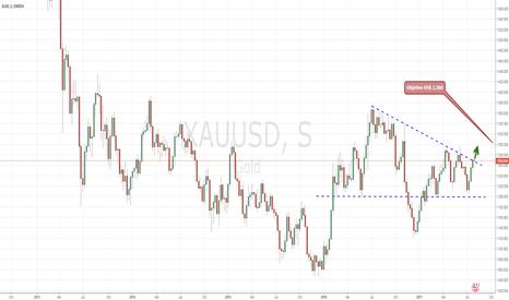 XAUUSD: Pronostico del oro 2017 - ¿El oro subirá o bajara? (GLD, ABX)