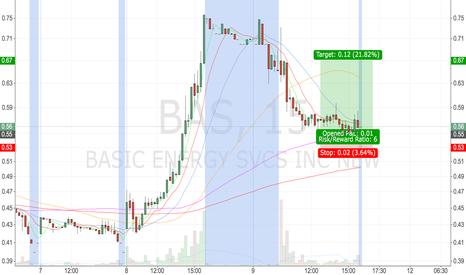 BAS: $BAS
