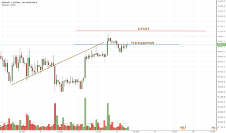 BTCUSD: КОРОТКАЯ BTC intraday 08/04/2018 short