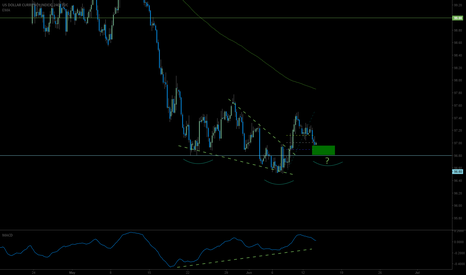 DXY: DXY Bullish thesis