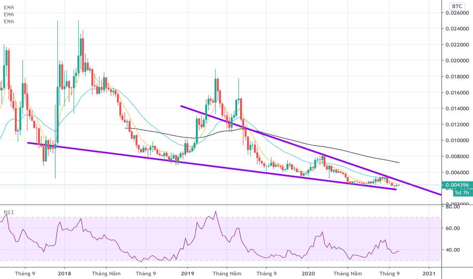 litecoin bitcoin tradingview