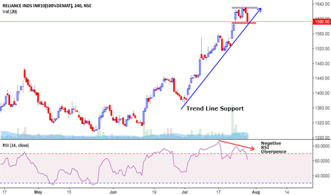 RELIANCE: MUST WATCH !!