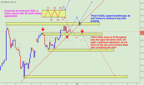 USOIL: Pay attention to USOIL trading opportunities