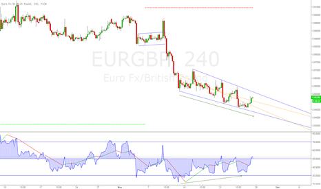 EURGBP: eur/gbp - 4u