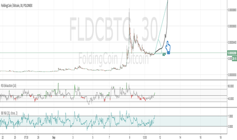FLDCBTC: You can buy now, or buy my coins at 0.00000450. Your choice.
