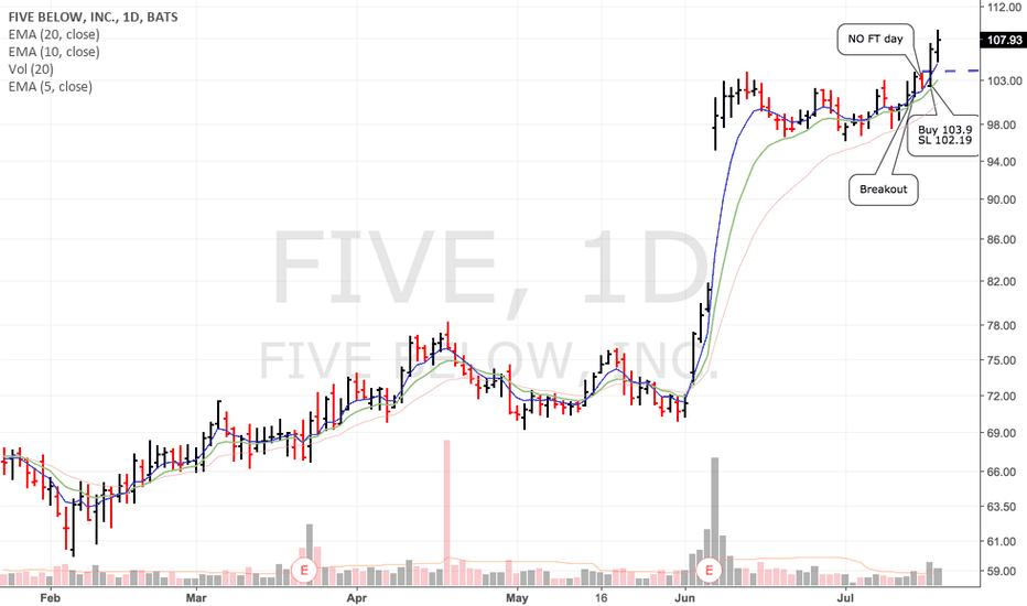 FIVE: Good FT...sl in the money