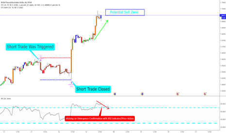 GBPAUD: EFC Indicator Potential reversal on GBPAUD