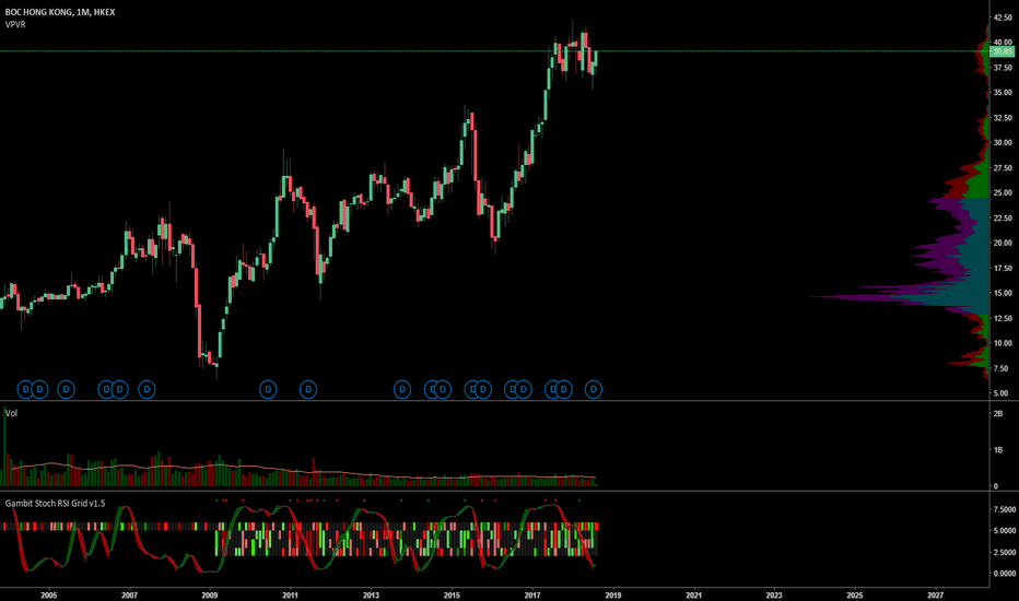 2388: Can't even chart this parabola. Let's say 50$