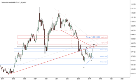 D61!: Canadian dollar completing ABCD at confluence resistance $6C_F
